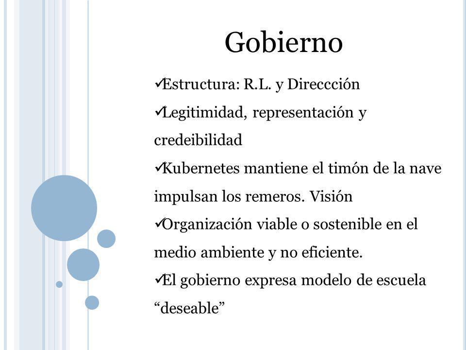 Gobierno Estructura: R.L.