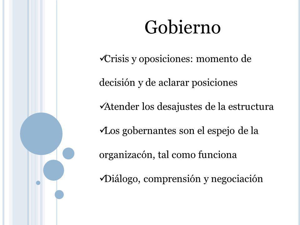 Gobierno Crisis y oposiciones: momento de decisión y de aclarar posiciones Atender los desajustes de la estructura Los gobernantes son el espejo de la organizacón, tal como funciona Diálogo, comprensión y negociación