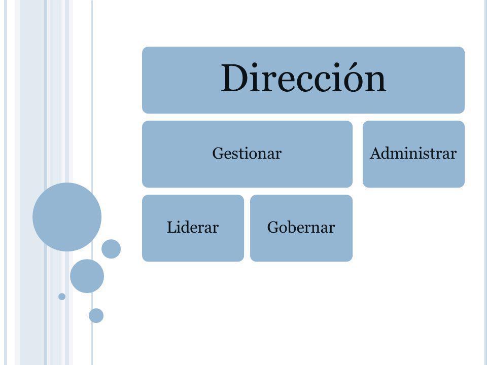 Dirección GestionarLiderarGobernarAdministrar