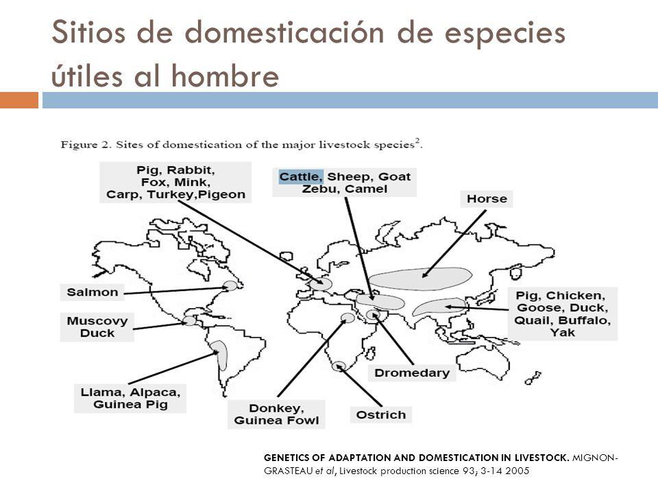 Sitios de domesticación de especies útiles al hombre GENETICS OF ADAPTATION AND DOMESTICATION IN LIVESTOCK. MIGNON- GRASTEAU et al, Livestock producti