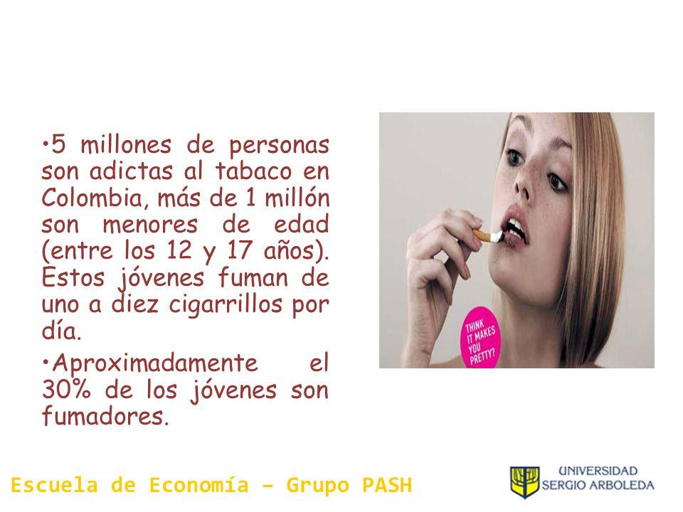 5 millones de personas son adictas al tabaco en Colombia, más de 1 millón son menores de edad (entre los 12 y 17 años). Estos jóvenes fuman de uno a d