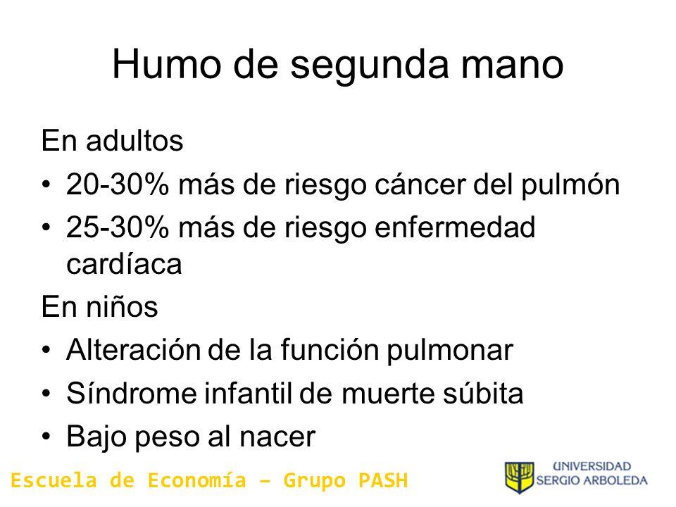Humo de segunda mano En adultos 20-30% más de riesgo cáncer del pulmón 25-30% más de riesgo enfermedad cardíaca En niños Alteración de la función pulm