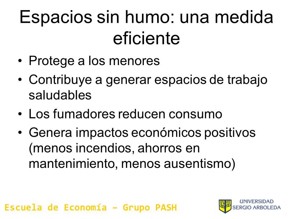 Espacios sin humo: una medida eficiente Protege a los menores Contribuye a generar espacios de trabajo saludables Los fumadores reducen consumo Genera