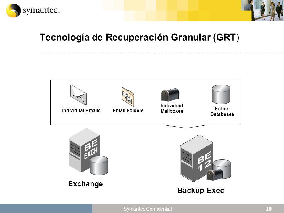10 Symantec Confidential Tecnología de Recuperación Granular (GRT) Individual Emails Email Folders Entire Databases Individual Mailboxes Exchange Back