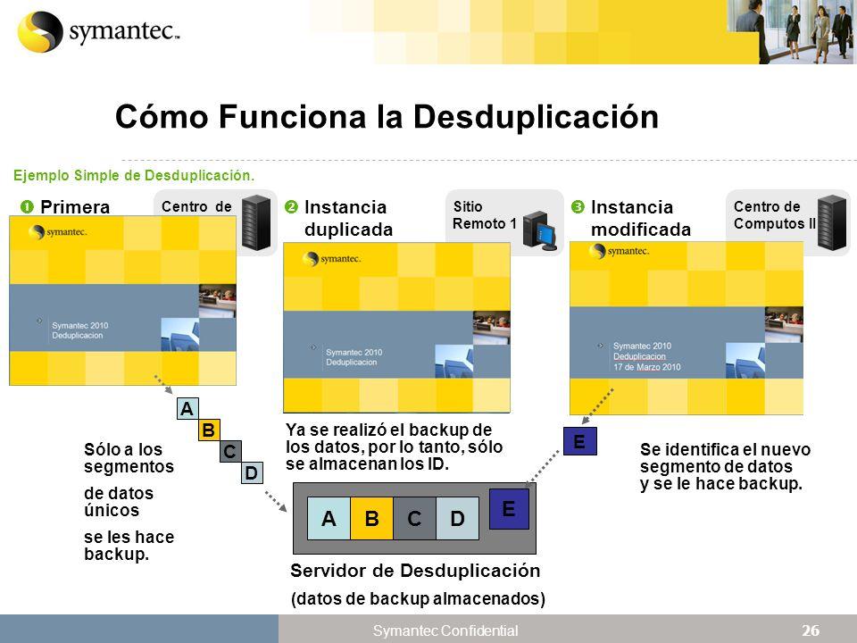 26 Symantec Confidential Sitio Remoto 1 Instancia duplicada Ya se realizó el backup de los datos, por lo tanto, sólo se almacenan los ID.