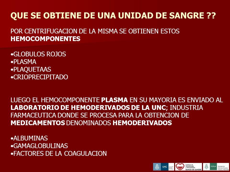 CONDICIONES PARA SER DONANTE DE SANGRE Hacelo de forma voluntaria y solidaria.