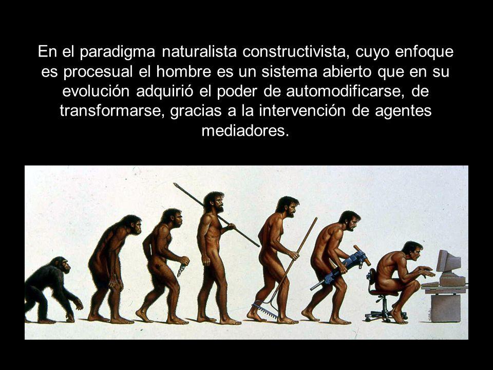 En el paradigma naturalista constructivista, cuyo enfoque es procesual el hombre es un sistema abierto que en su evolución adquirió el poder de automo