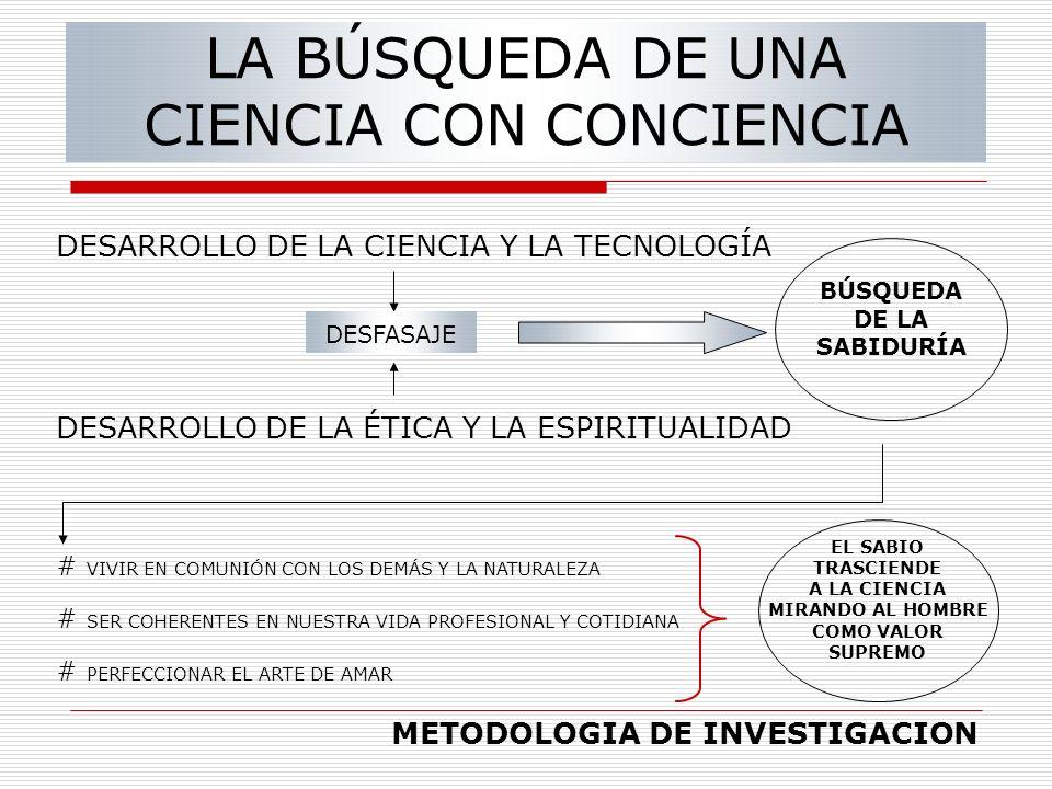 DESARROLLO DE LA CIENCIA Y LA TECNOLOGÍA METODOLOGIA DE INVESTIGACION DESARROLLO DE LA ÉTICA Y LA ESPIRITUALIDAD # VIVIR EN COMUNIÓN CON LOS DEMÁS Y L