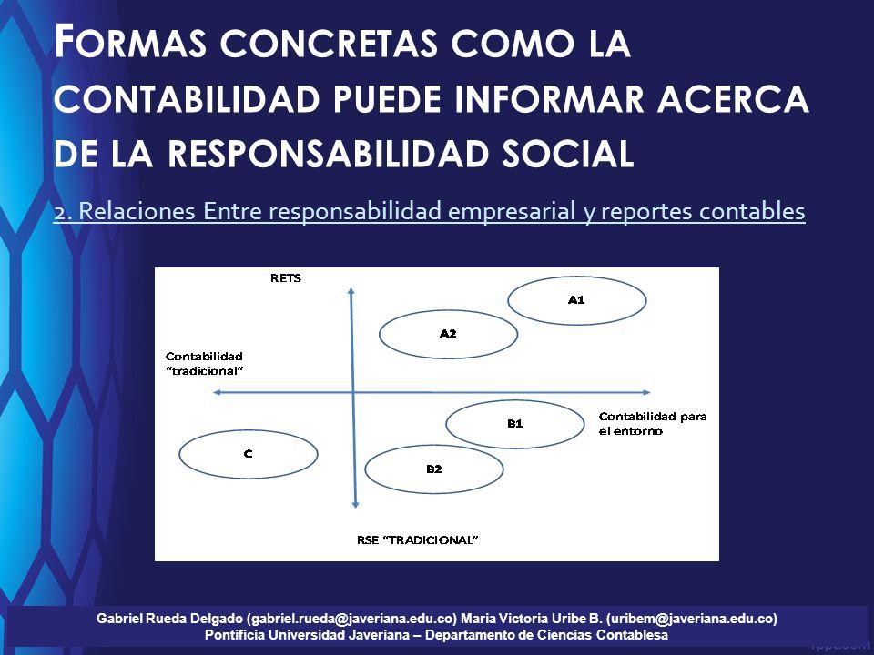2. Relaciones Entre responsabilidad empresarial y reportes contables F ORMAS CONCRETAS COMO LA CONTABILIDAD PUEDE INFORMAR ACERCA DE LA RESPONSABILIDA