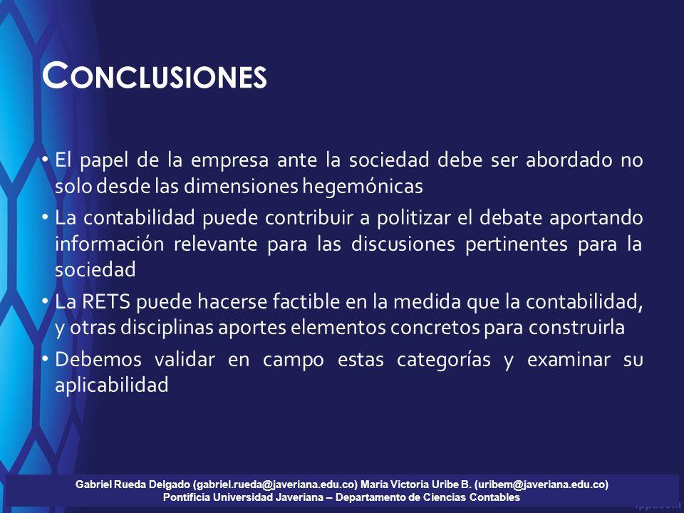 C ONCLUSIONES El papel de la empresa ante la sociedad debe ser abordado no solo desde las dimensiones hegemónicas La contabilidad puede contribuir a p