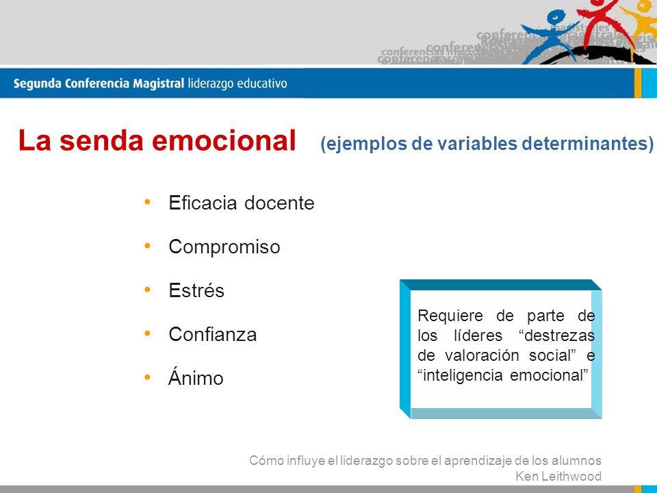 Cómo influye el liderazgo sobre el aprendizaje de los alumnos Ken Leithwood La senda emocional (ejemplos de variables determinantes) Eficacia docente