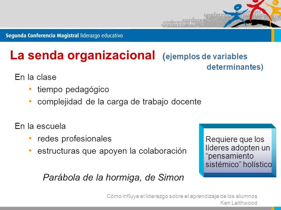 Cómo influye el liderazgo sobre el aprendizaje de los alumnos Ken Leithwood La senda organizacional ( ejemplos de variables determinantes) En la clase