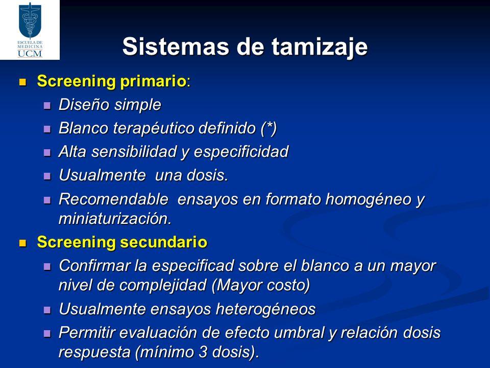 Sistemas de tamizaje Screening primario: Screening primario: Diseño simple Diseño simple Blanco terapéutico definido (*) Blanco terapéutico definido (*) Alta sensibilidad y especificidad Alta sensibilidad y especificidad Usualmente una dosis.