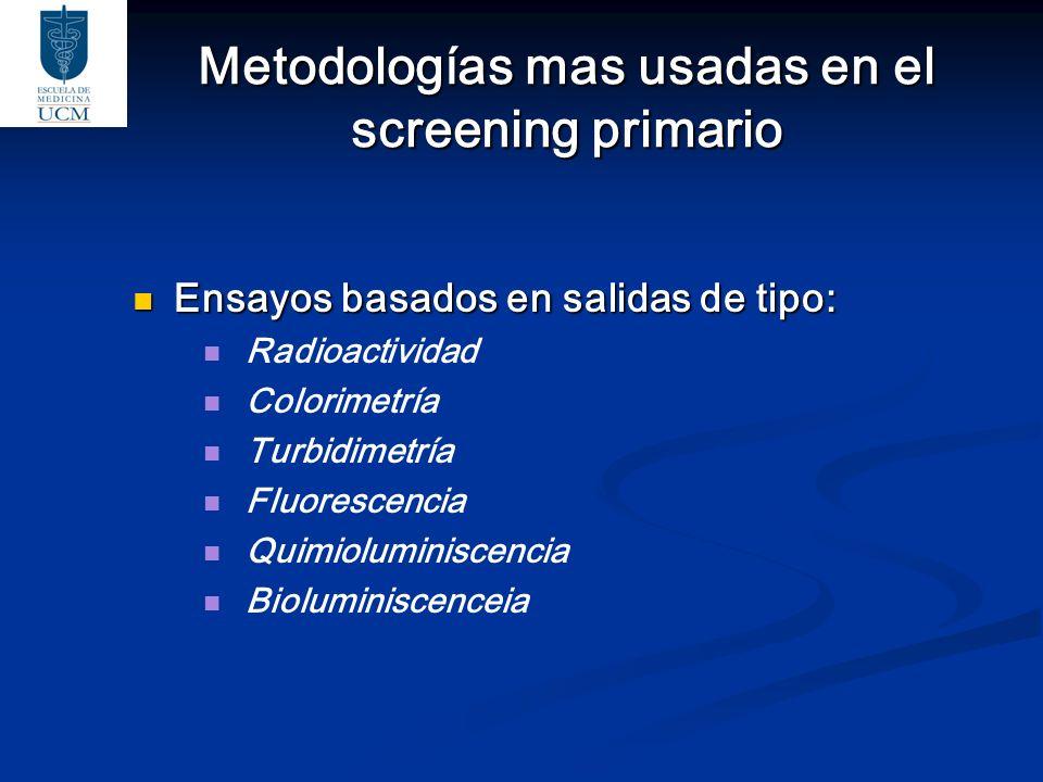 Metodologías mas usadas en el screening primario Ensayos basados en salidas de tipo: Ensayos basados en salidas de tipo: Radioactividad Colorimetría Turbidimetría Fluorescencia Quimioluminiscencia Bioluminiscenceia