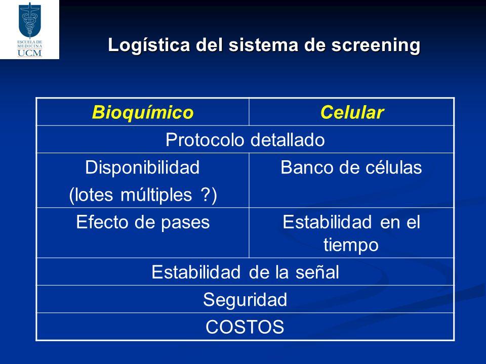 Logística del sistema de screening BioquímicoCelular Protocolo detallado Disponibilidad (lotes múltiples ?) Banco de células Efecto de pasesEstabilidad en el tiempo Estabilidad de la señal Seguridad COSTOS