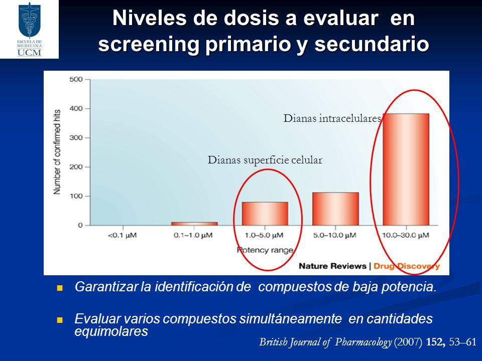 Niveles de dosis a evaluar en screening primario y secundario Garantizar la identificación de compuestos de baja potencia. Evaluar varios compuestos s
