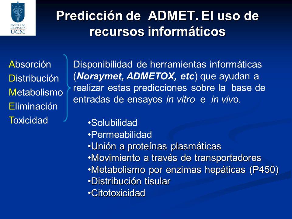 Predicción de ADMET. El uso de recursos informáticos Absorción Distribución Metabolismo Eliminación Toxicidad Disponibilidad de herramientas informáti