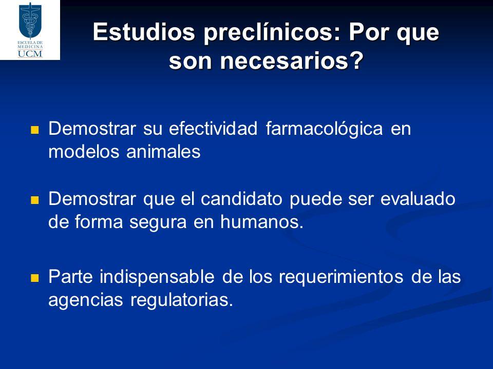 Estudios preclínicos: Por que son necesarios? Demostrar su efectividad farmacológica en modelos animales Demostrar que el candidato puede ser evaluado