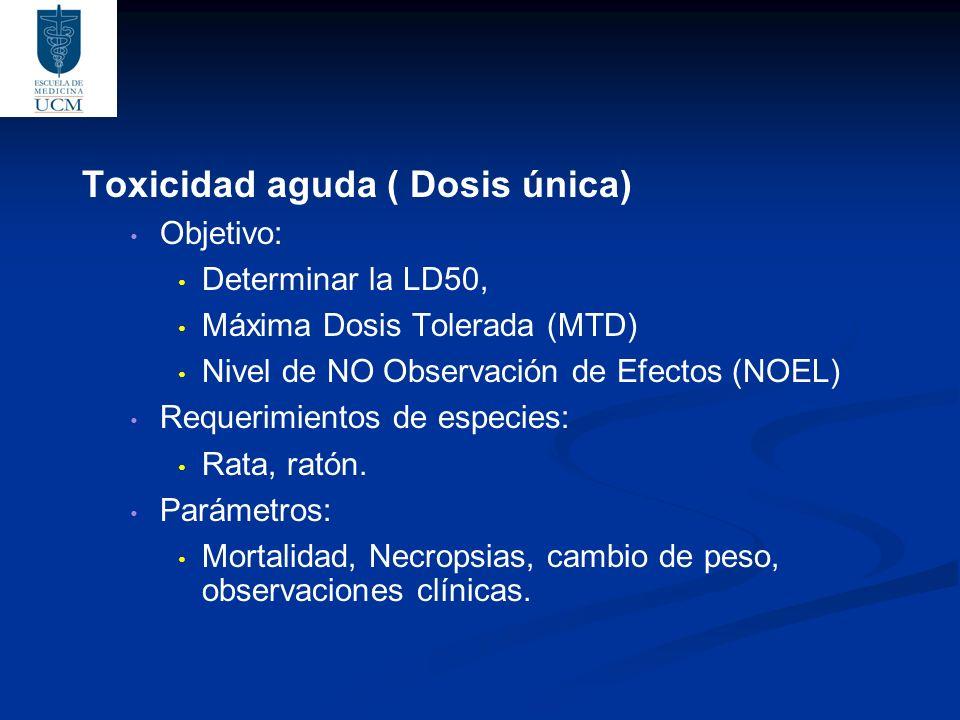 Toxicidad aguda ( Dosis única) Objetivo: Determinar la LD50, Máxima Dosis Tolerada (MTD) Nivel de NO Observación de Efectos (NOEL) Requerimientos de e