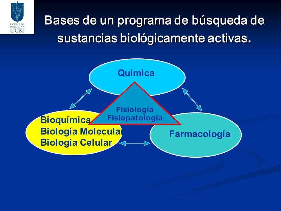 Bases de un programa de búsqueda de sustancias biológicamente activas. Química Bioquímica Biología Molecular Biología Celular Farmacología Fisiología