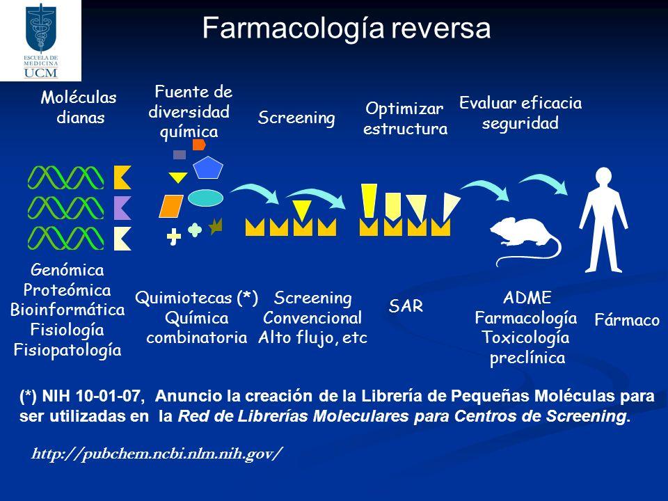 Los sistemas de tamizaje primario/secundario BioquímicoCelular Caracterización sist.