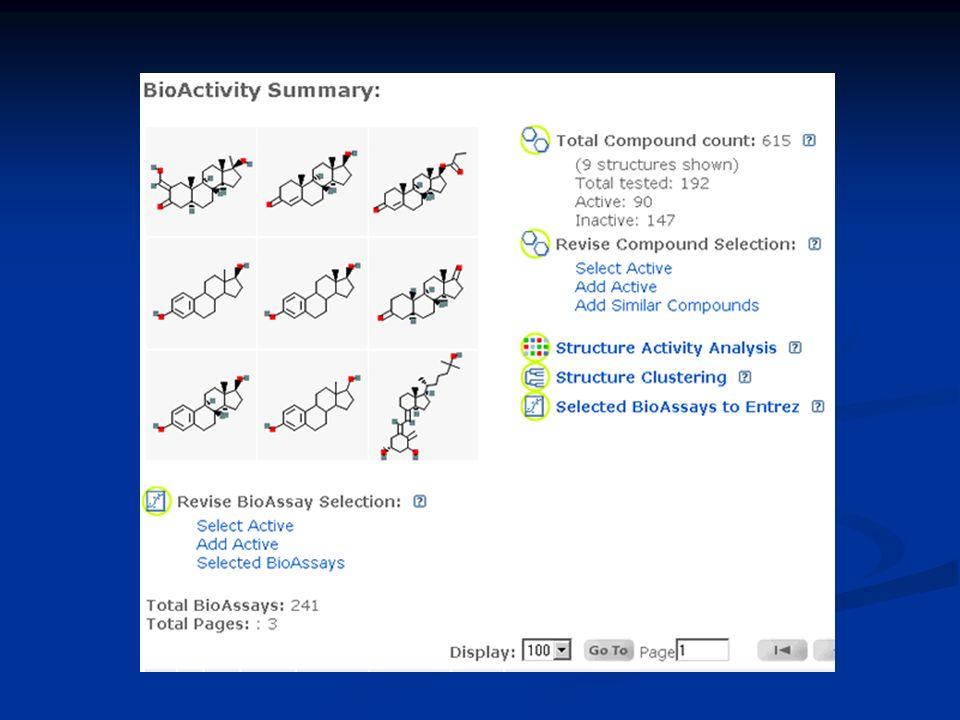 Proceso de descubrimiento Serendipidad Etnomedicina Screening convencional o de alto flujo No es necesario conocer la estructura del blanco.