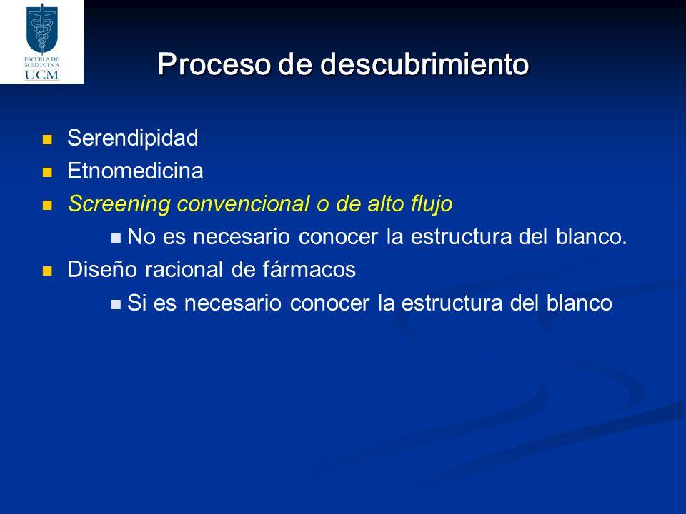 Proceso de descubrimiento Serendipidad Etnomedicina Screening convencional o de alto flujo No es necesario conocer la estructura del blanco. Diseño ra