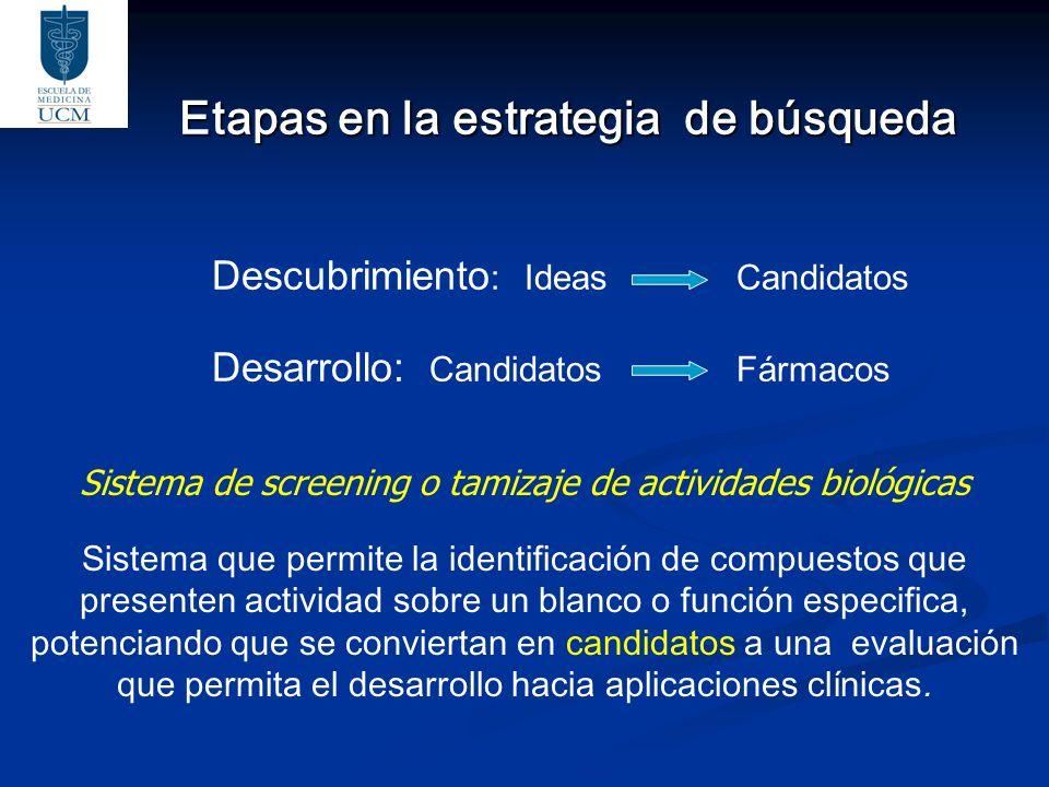 Niveles del Screening Nivel Molecular Nivel Molecular Unión a receptores, actividad enzimática, etc,.