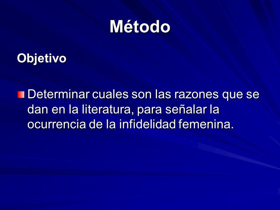 Método Objetivo Determinar cuales son las razones que se dan en la literatura, para señalar la ocurrencia de la infidelidad femenina.