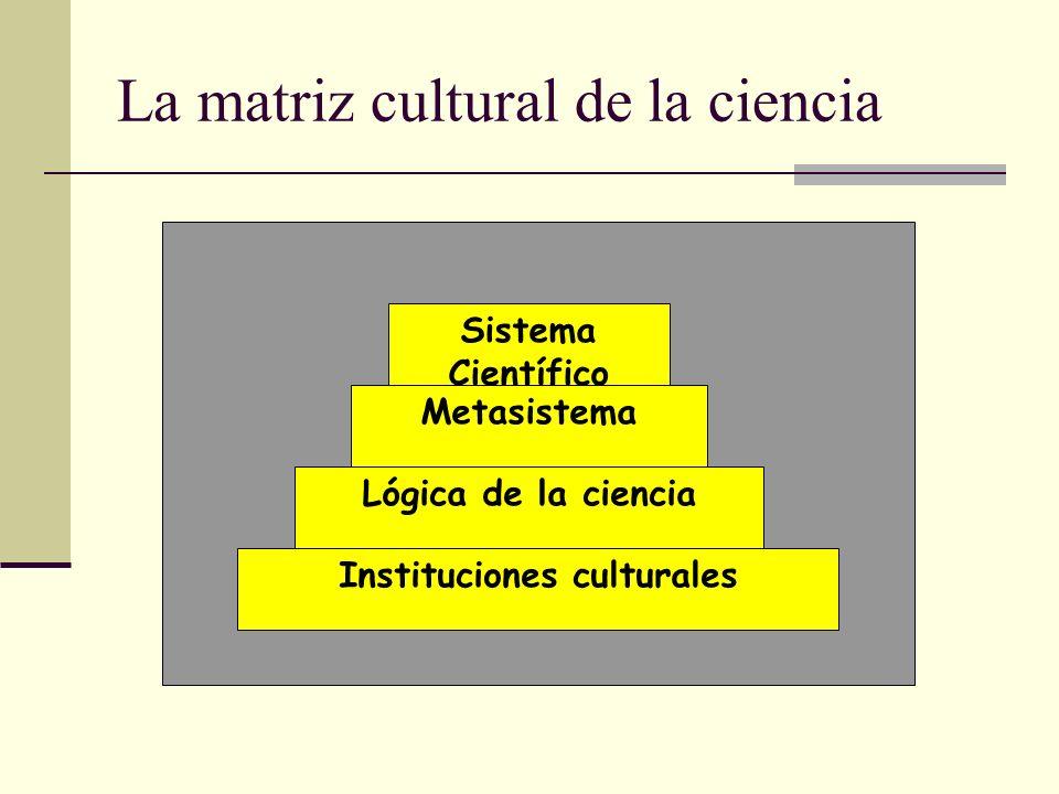 La matriz cultural de la ciencia Sistema Científico Metasistema Lógica de la ciencia Instituciones culturales