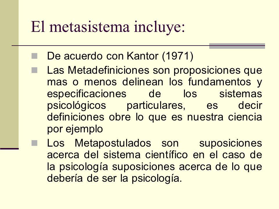 El metasistema incluye: De acuerdo con Kantor (1971) Las Metadefiniciones son proposiciones que mas o menos delinean los fundamentos y especificaciones de los sistemas psicológicos particulares, es decir definiciones obre lo que es nuestra ciencia por ejemplo Los Metapostulados son suposiciones acerca del sistema científico en el caso de la psicología suposiciones acerca de lo que debería de ser la psicología.