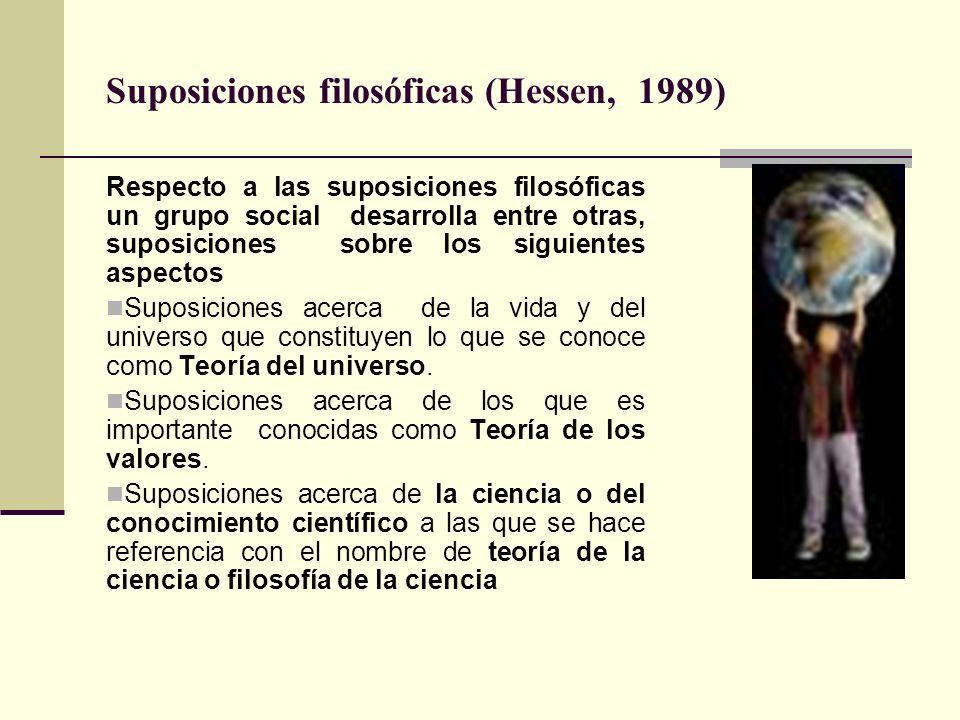 Suposiciones filosóficas (Hessen, 1989) Respecto a las suposiciones filosóficas un grupo social desarrolla entre otras, suposiciones sobre los siguientes aspectos Suposiciones acerca de la vida y del universo que constituyen lo que se conoce como Teoría del universo.
