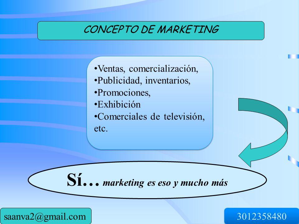 Sí… marketing es eso y mucho más CONCEPTO DE MARKETING Ventas, comercialización, Publicidad, inventarios, Promociones, Exhibición Comerciales de telev