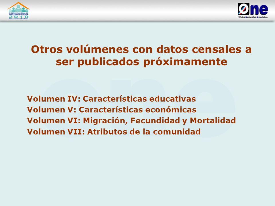 Otros volúmenes con datos censales a ser publicados próximamente Volumen IV: Características educativas Volumen V: Características económicas Volumen VI: Migración, Fecundidad y Mortalidad Volumen VII: Atributos de la comunidad