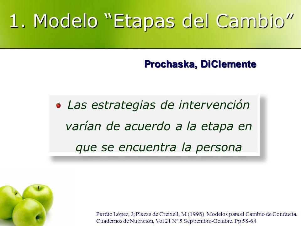 Pardío López, J; Plazas de Creixell, M (1998) Modelos para el Cambio de Conducta. Cuadernos de Nutrición, Vol 21 Nº 5 Septiembre-Octubre. Pp 58-64 1.