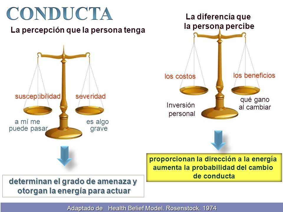 La percepción que la persona tenga susceptibilidadseveridad determinan el grado de amenaza y otorgan la energía para actuar La diferencia que la perso