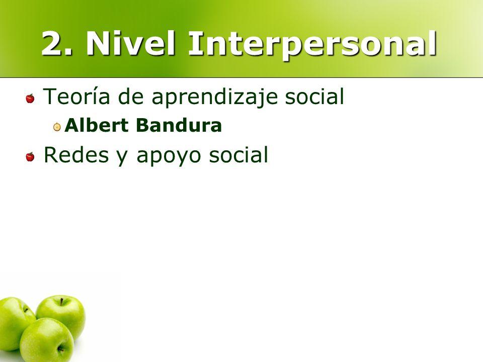 2. Nivel Interpersonal Teoría de aprendizaje social Albert Bandura Redes y apoyo social