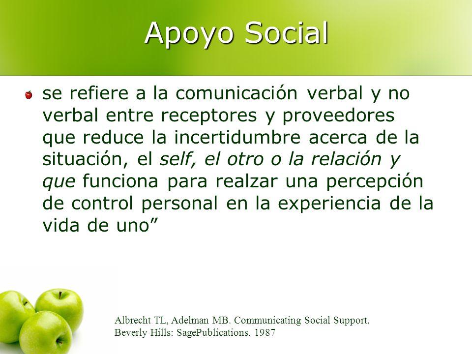 Apoyo Social se refiere a la comunicación verbal y no verbal entre receptores y proveedores que reduce la incertidumbre acerca de la situación, el sel