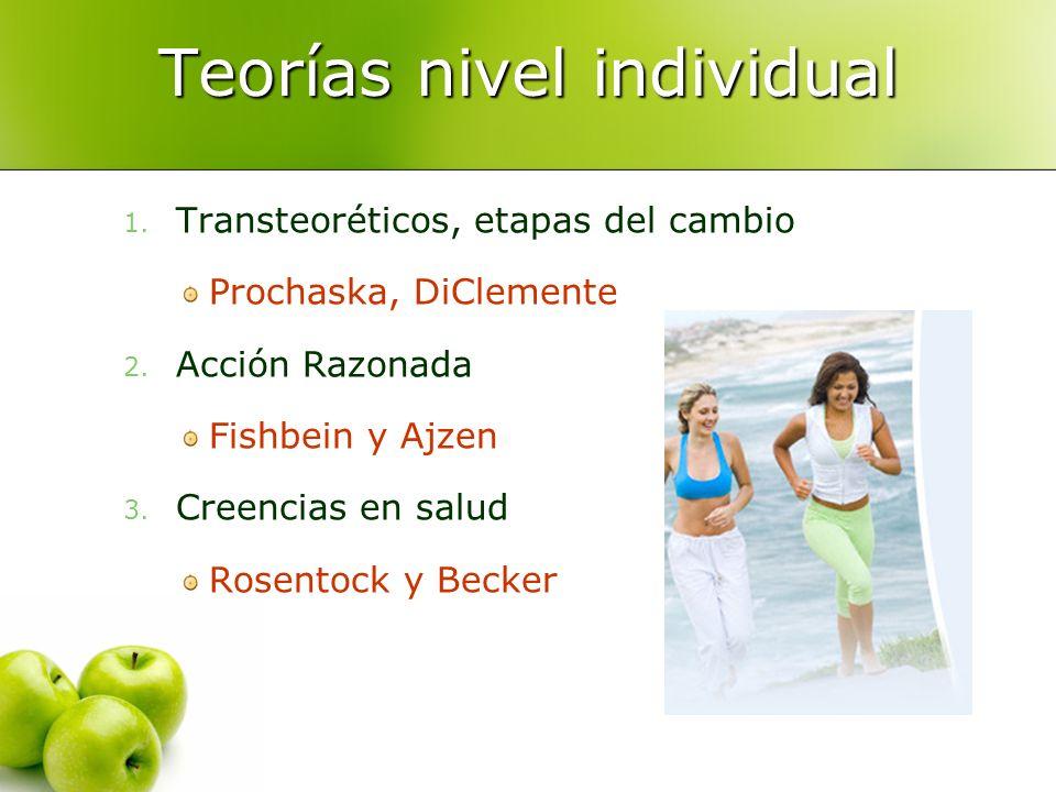 Teorías nivel individual 1. Transteoréticos, etapas del cambio Prochaska, DiClemente 2. Acción Razonada Fishbein y Ajzen 3. Creencias en salud Rosento