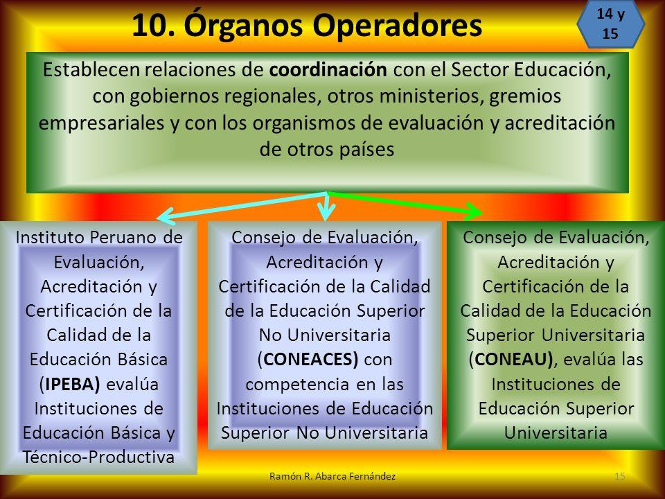 15 10. Órganos Operadores 14 y 15 Establecen relaciones de coordinación con el Sector Educación, con gobiernos regionales, otros ministerios, gremios