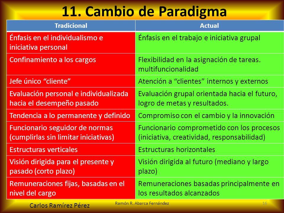 11. Cambio de Paradigma TradicionalActual Énfasis en el individualismo e iniciativa personal Énfasis en el trabajo e iniciativa grupal Confinamiento a