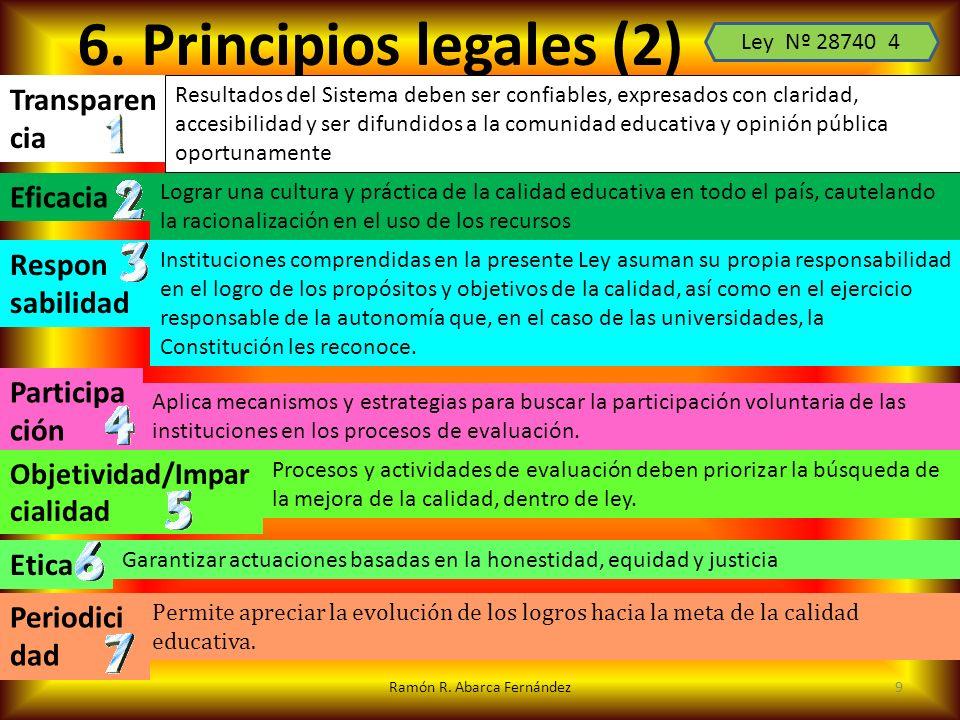 9 6. Principios legales (2) Transparen cia Resultados del Sistema deben ser confiables, expresados con claridad, accesibilidad y ser difundidos a la c