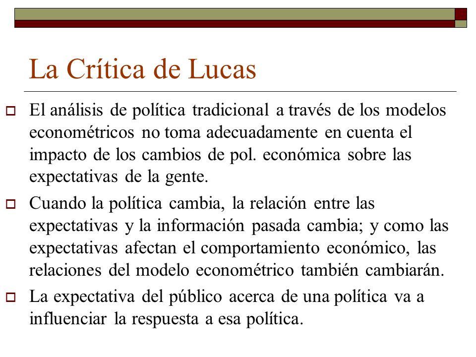 Efectividad de las políticas económicas En este modelo, la política anticipada, produce efecto reales en el corto plazo.