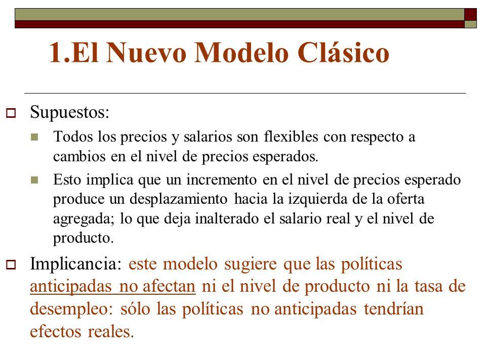 1.El Nuevo Modelo Clásico Supuestos: Todos los precios y salarios son flexibles con respecto a cambios en el nivel de precios esperados.
