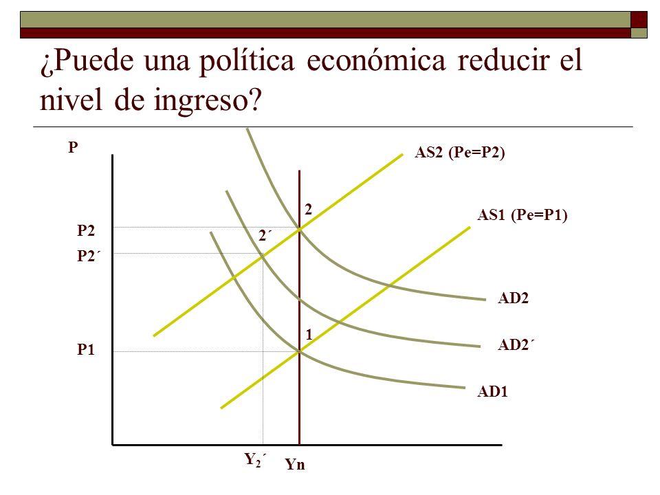 ¿Puede una política económica reducir el nivel de ingreso.