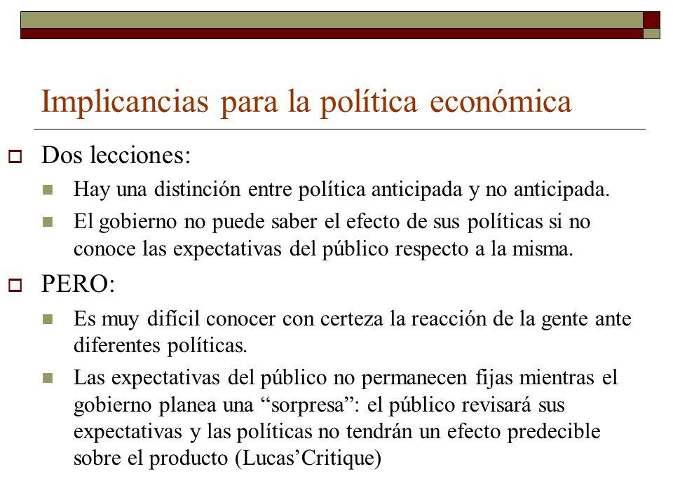 Conclusiones del Nuevo Modelo Clásico Si bien la política anticipada no tiene efectos sobre el producto, sí los tiene sobre el nivel de precios.