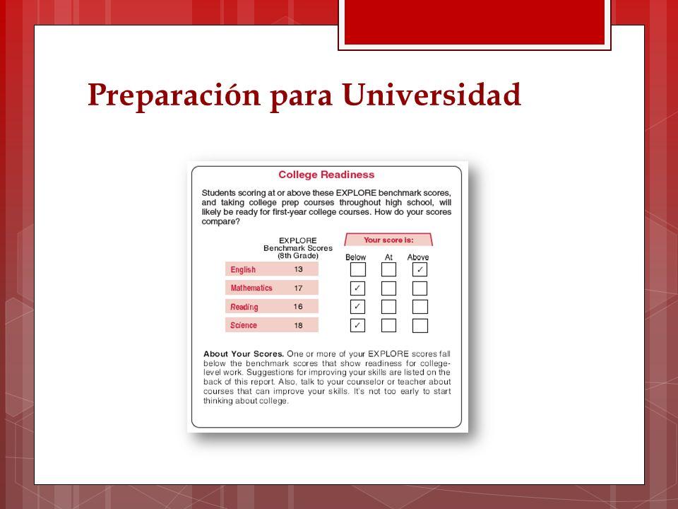 Preparación para Universidad