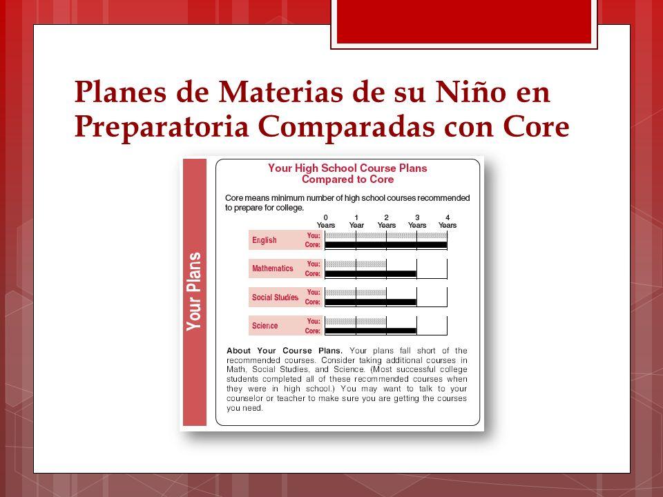 Planes de Materias de su Niño en Preparatoria Comparadas con Core