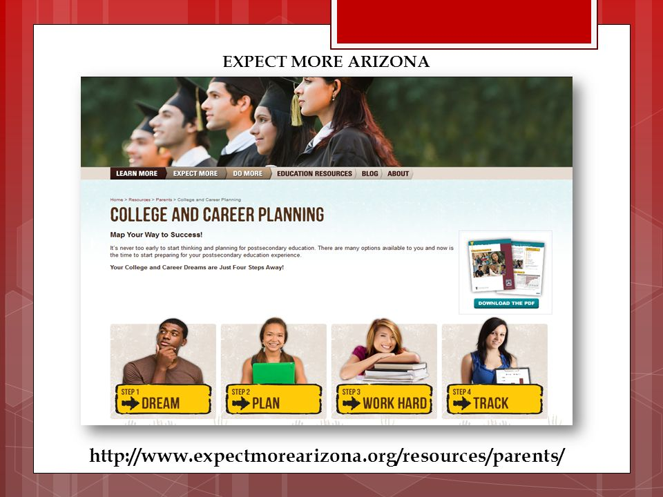 http://www.expectmorearizona.org/resources/parents/ EXPECT MORE ARIZONA