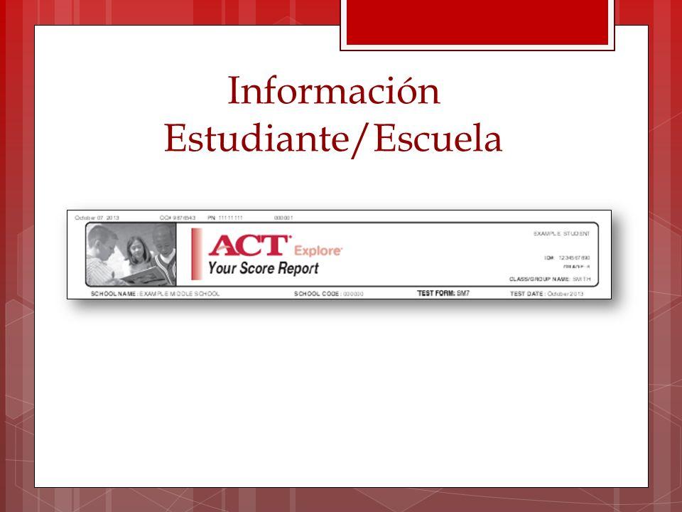 Información Estudiante/Escuela